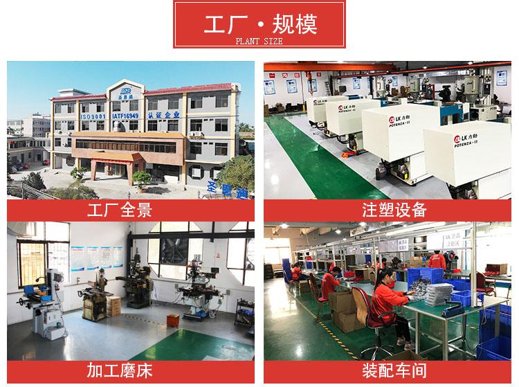 工厂规模.jpg